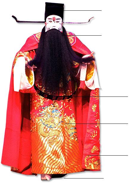 ABOUT PEKING OPERA - Peking Opera Festival 2013